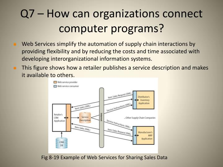 Q7 – How can organizations connect computer programs?