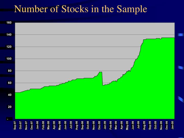 Number of Stocks in the Sample