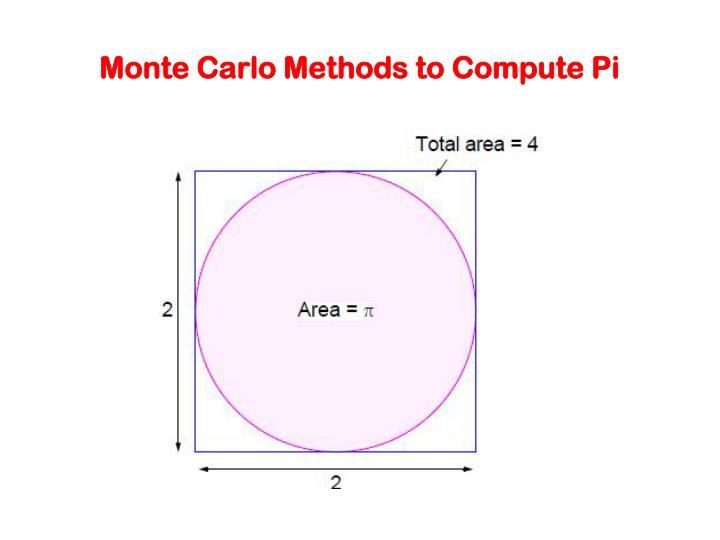 Monte carlo methods to compute pi1
