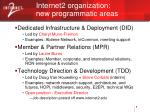 internet2 organization new programmatic areas