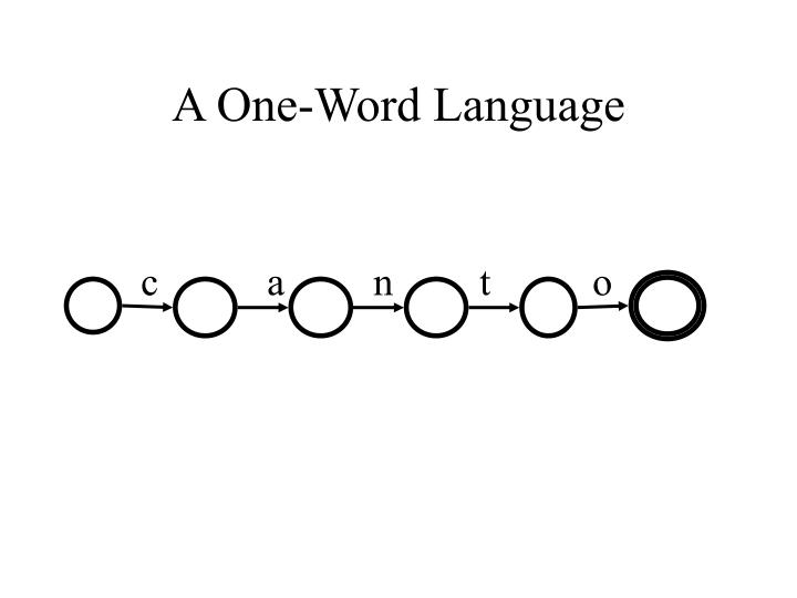 A one word language