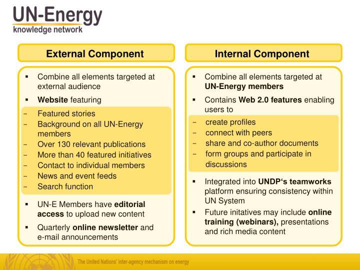 External Component