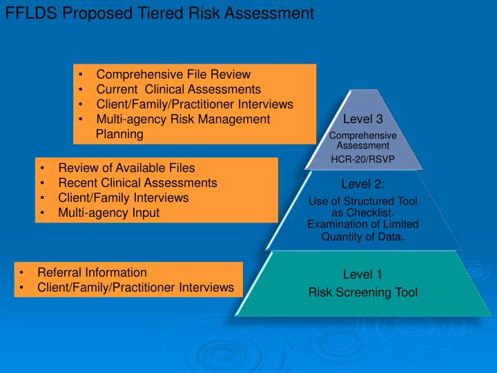 FFLDS Proposed Tiered Risk Assessment