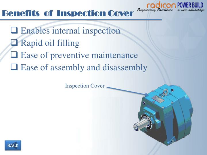 Benefits  of  Inspection Cover