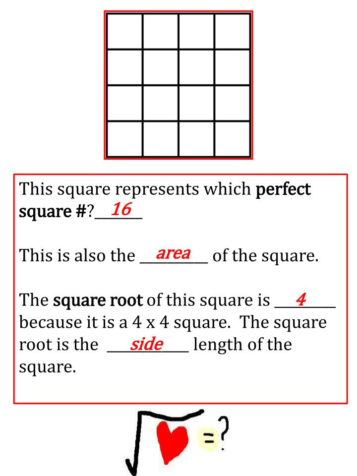 This square represents which
