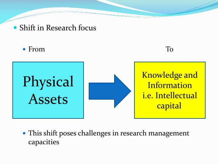 Shift in Research focus
