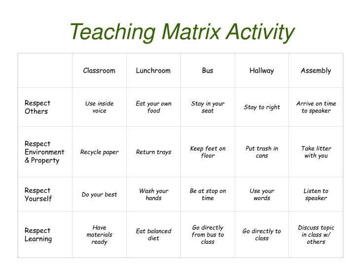Teaching Matrix Activity