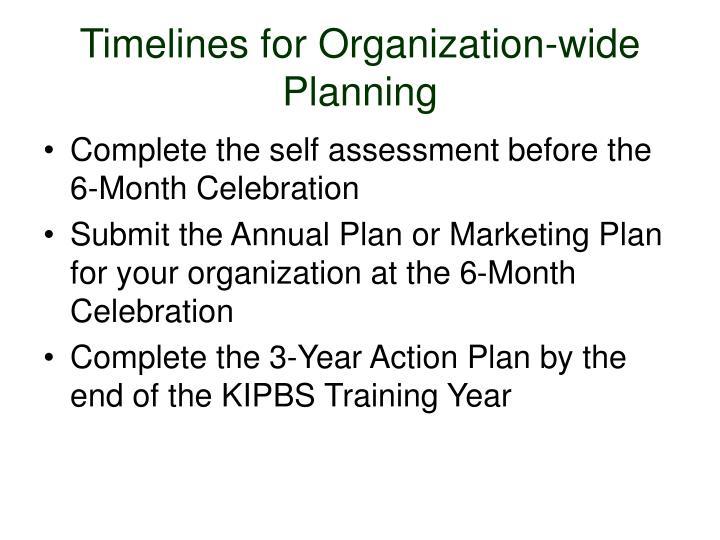 Timelines for Organization-wide Planning