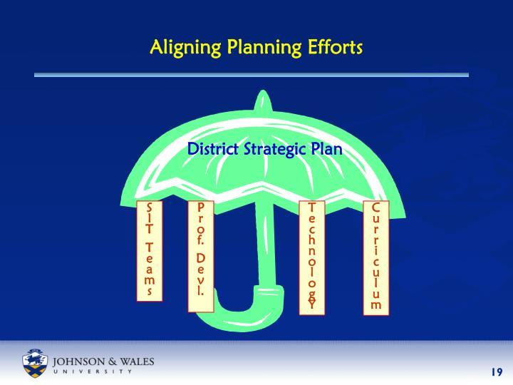 Aligning Planning Efforts