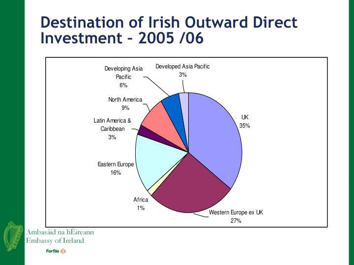 Destination of Irish Outward Direct Investment – 2005 /06