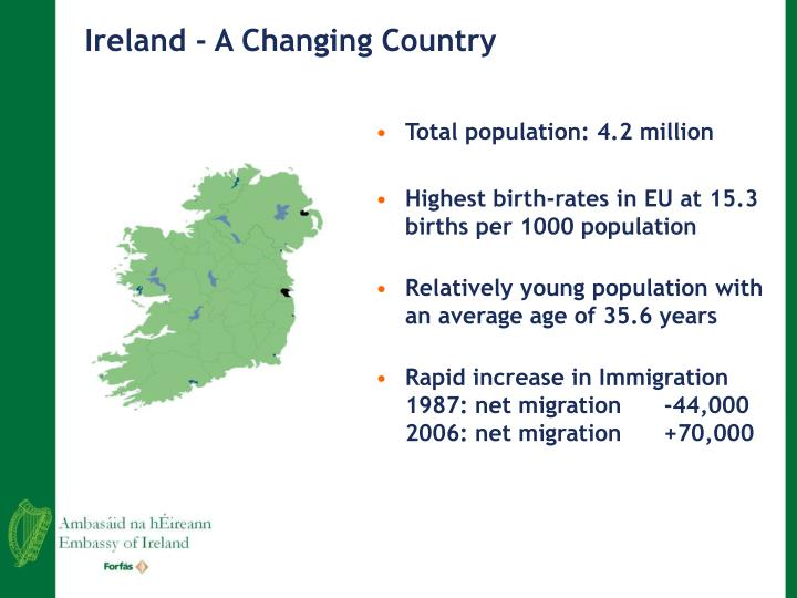 Ireland - A Changing Country