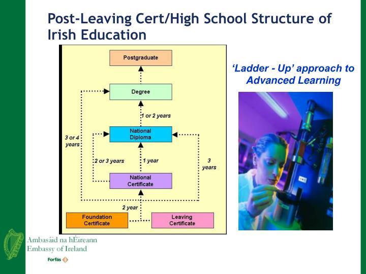 Post-Leaving Cert/High School Structure of Irish Education