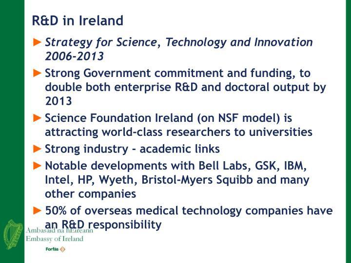 R&D in Ireland