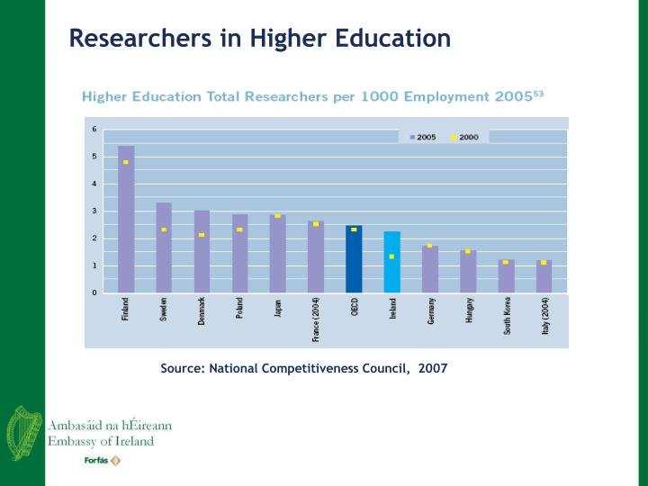Researchers in Higher Education
