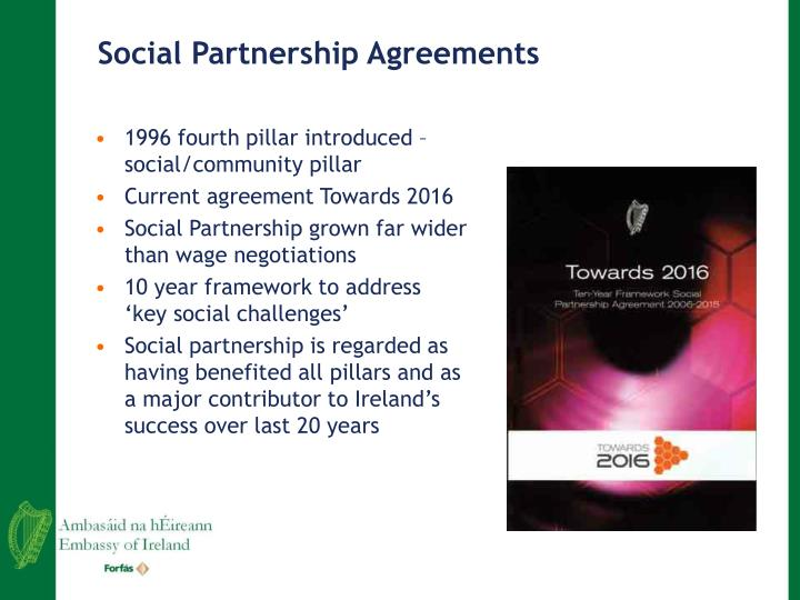 1996 fourth pillar introduced – social/community pillar