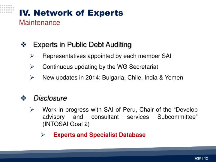 IV. Network of Experts