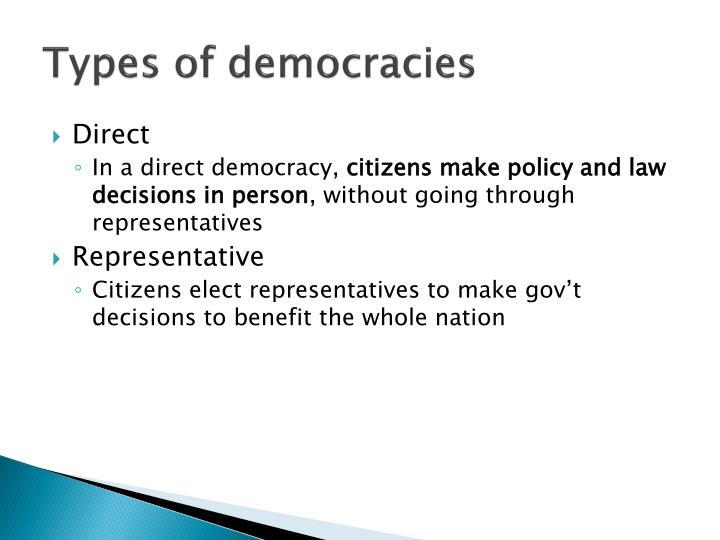 Types of democracies