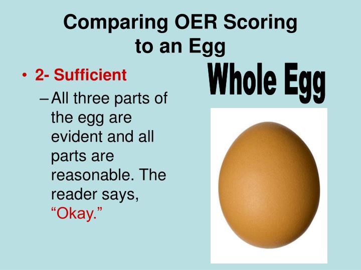 Comparing OER Scoring