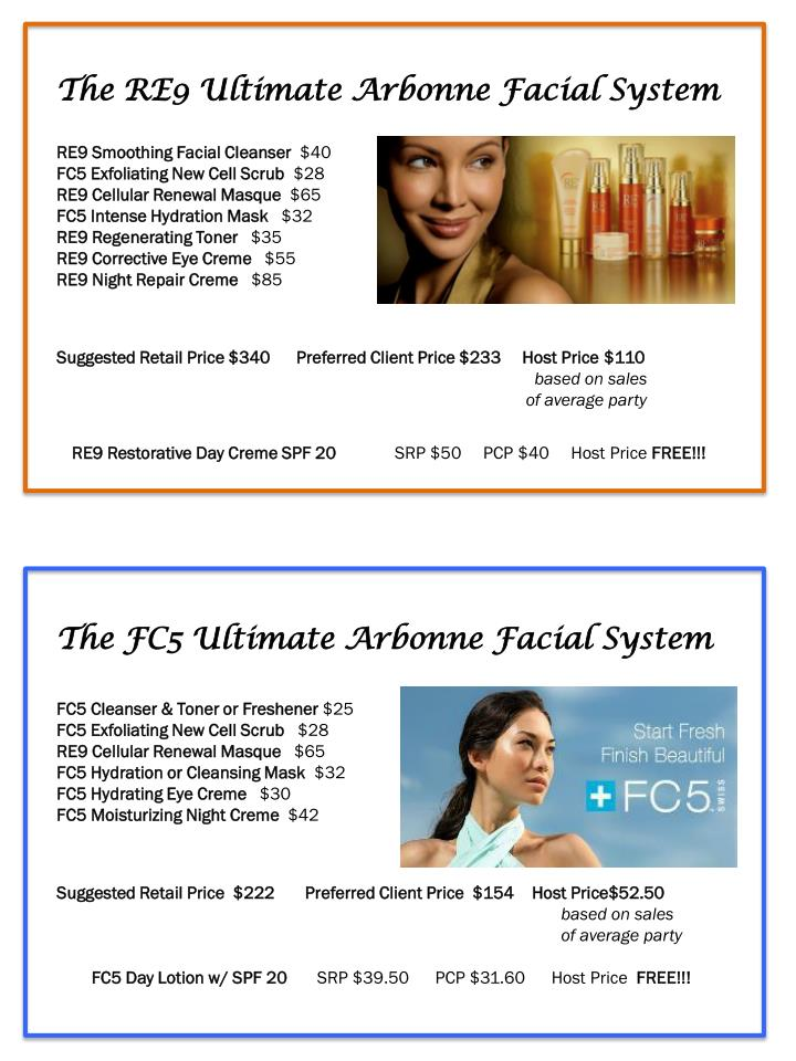 PPT - The FC5 Ultimate Arbonne Facial System PowerPoint
