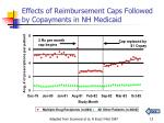 effects of reimbursement caps followed by copayments in nh medicaid1
