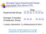 strongest quasi experimental design interrupted time series its