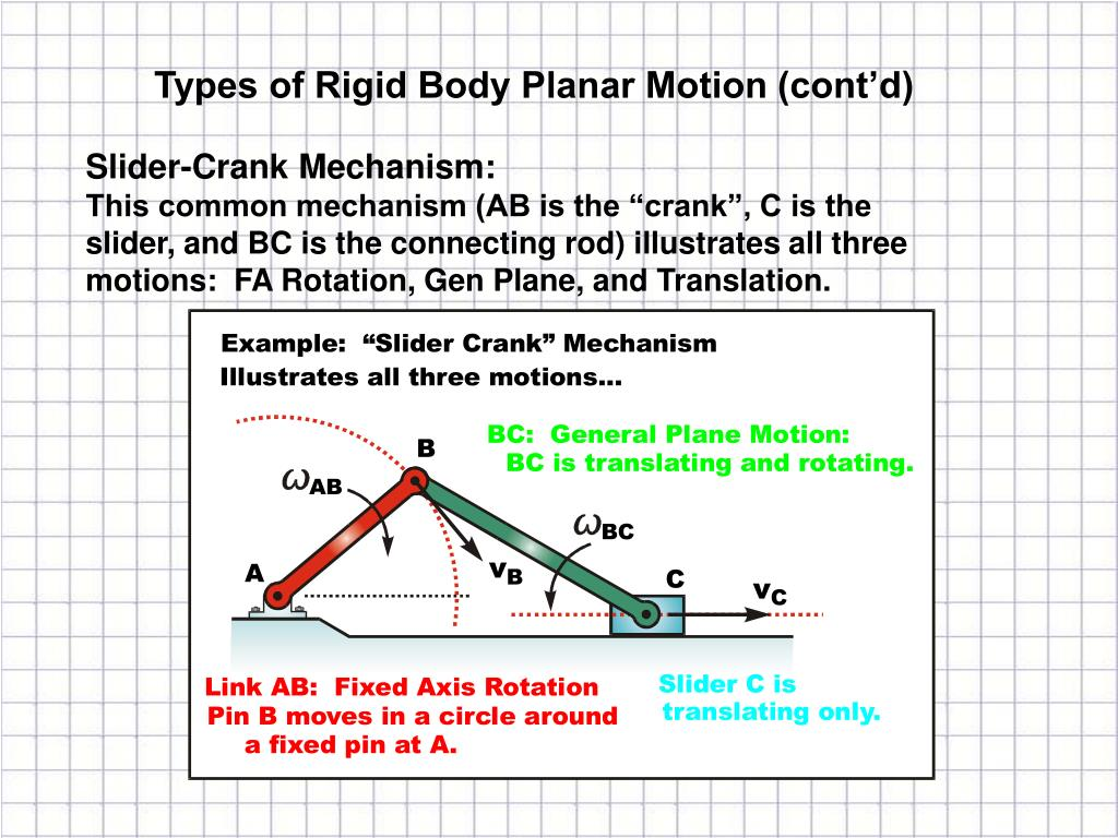 PPT - Ch  16: Rigid Body Kinematics PowerPoint Presentation - ID:6824847