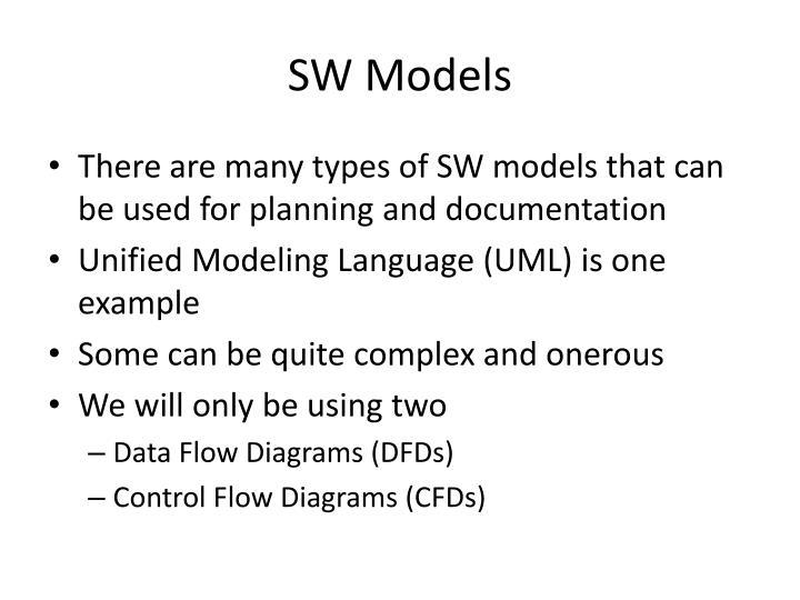 Sw models