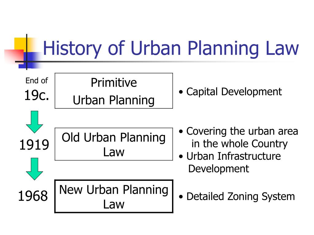 PPT - Japanese Experiences in Urbanization & Urban Planning System
