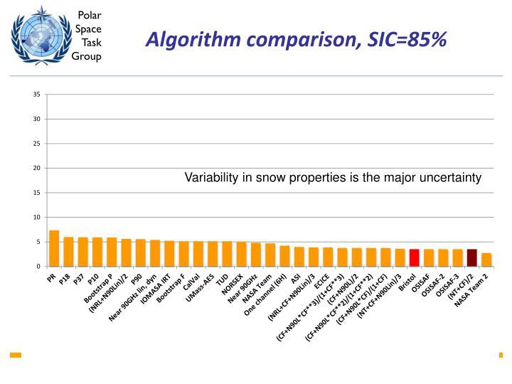 Algorithm comparison, SIC=85%