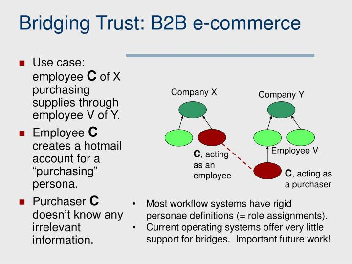 Bridging Trust: B2B e-commerce