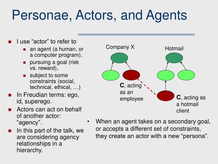 Personae, Actors, and Agents