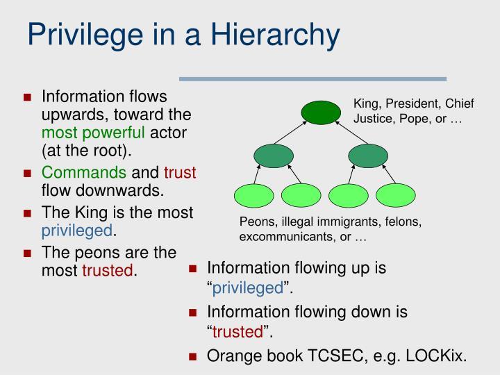 Privilege in a Hierarchy