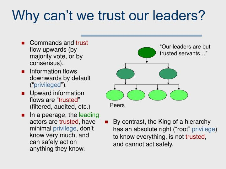 Why can't we trust our leaders?