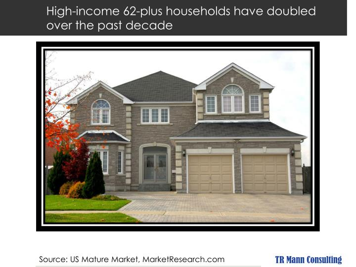 High-income 62-plus households have doubled over the past decade