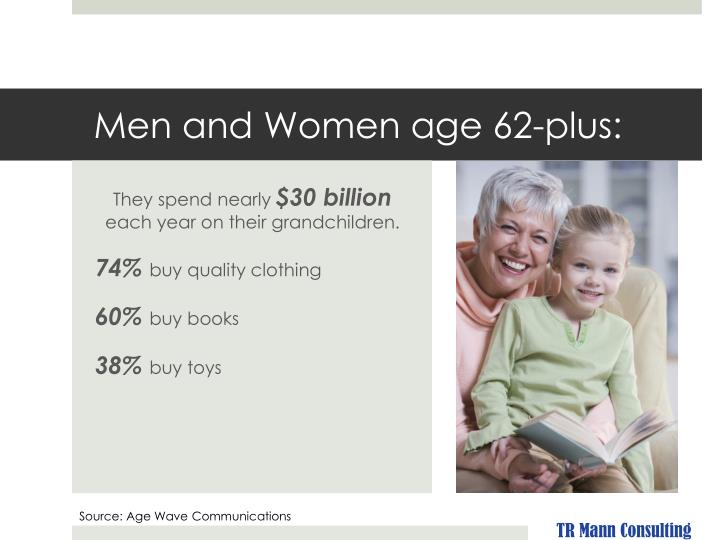 Men and women age 62 plus