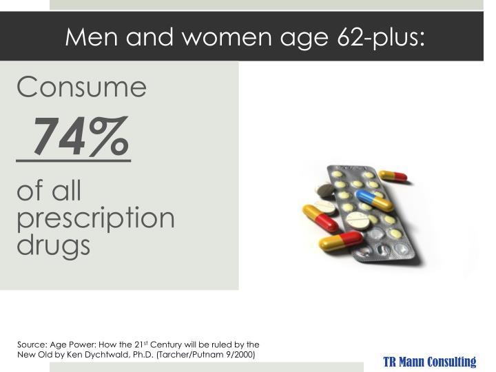 Men and women age 62-plus: