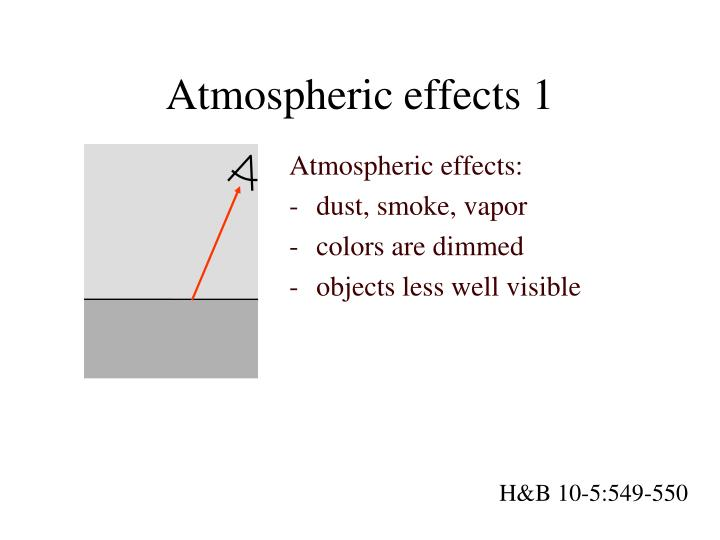 Atmospheric effects 1