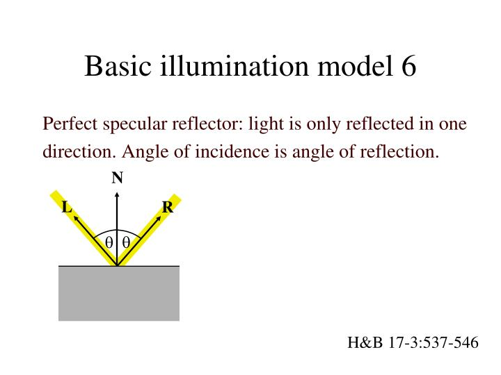 Basic illumination model 6