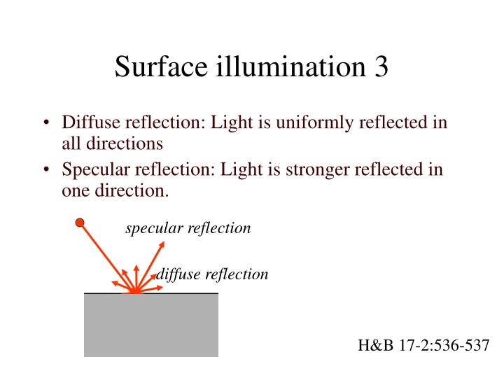 Surface illumination 3