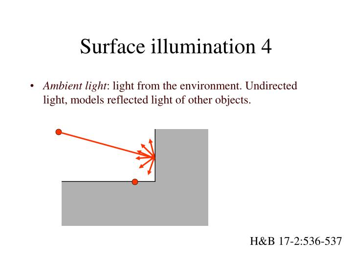Surface illumination 4