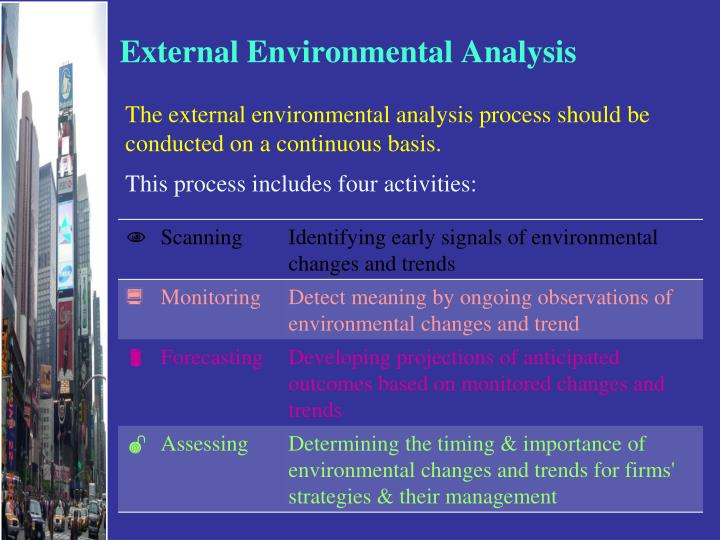 discuss the four activities of the external environment analysis process An organization's external environment consists of five components of an organization's [environment swot analysis] | external environment.