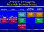 controls in the accounts receivable business process1