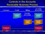 controls in the accounts receivable business process2