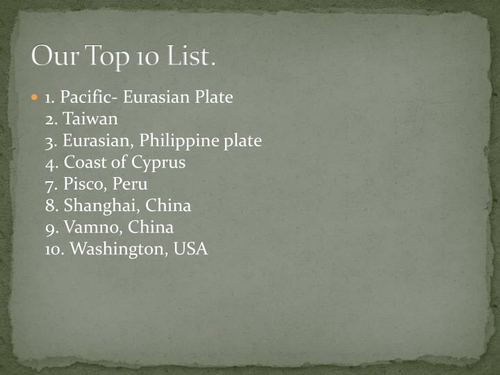 Our top 10 list