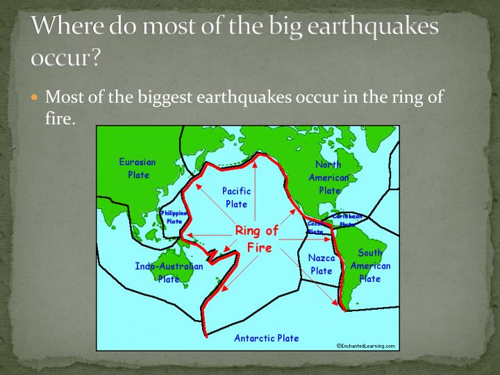 Where do most of the big earthquakes occur?