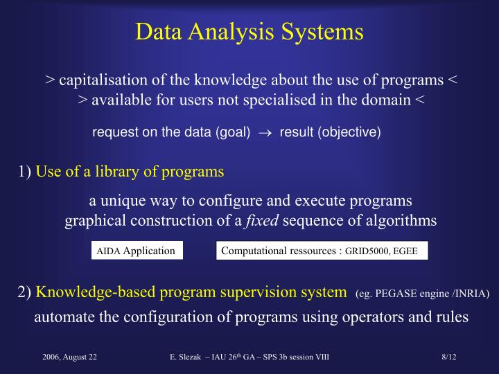 Data Analysis Systems