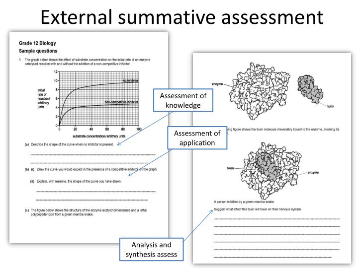External summative assessment