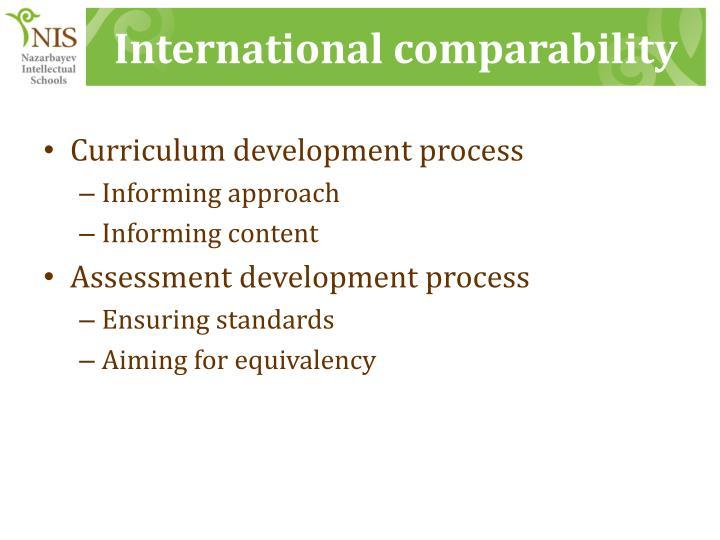 International comparability