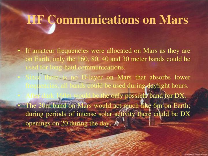 HF Communications on Mars