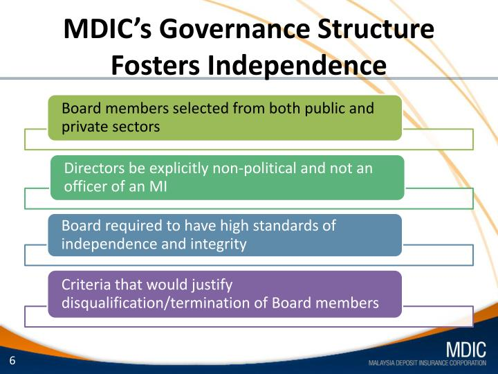 MDIC's Governance Structure Fosters Independence